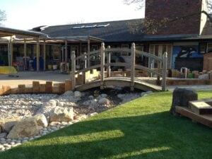 waterplay school