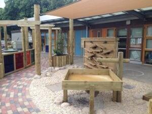 Waterplay in school and nursery